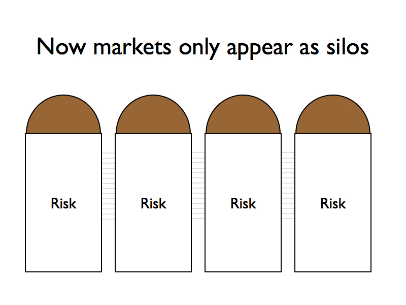 The world looks like silos, but it is all just Risk